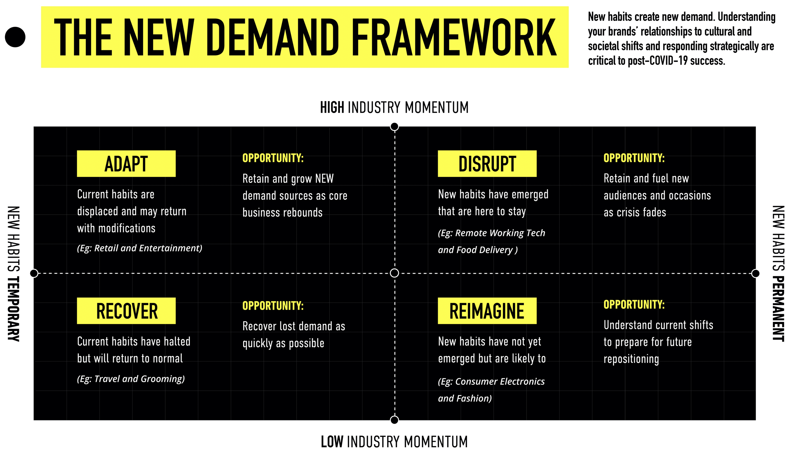 covid new demand framework